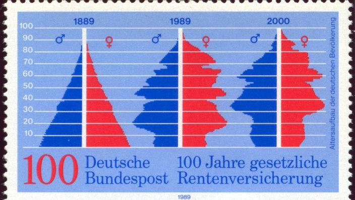 Tannenbaum Diagramm.Gesellschaft Der Alten Alterspyramide Alter Gesellschaft