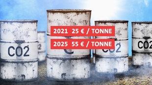 Grafik zum Preisvergleich von CO2 pro Tonne
