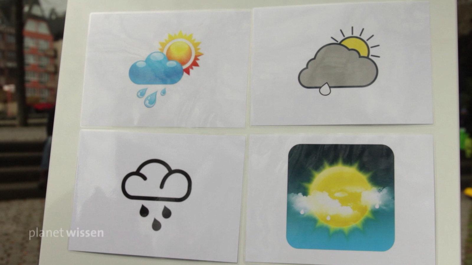 Welches Wetter Haben Wir Heute