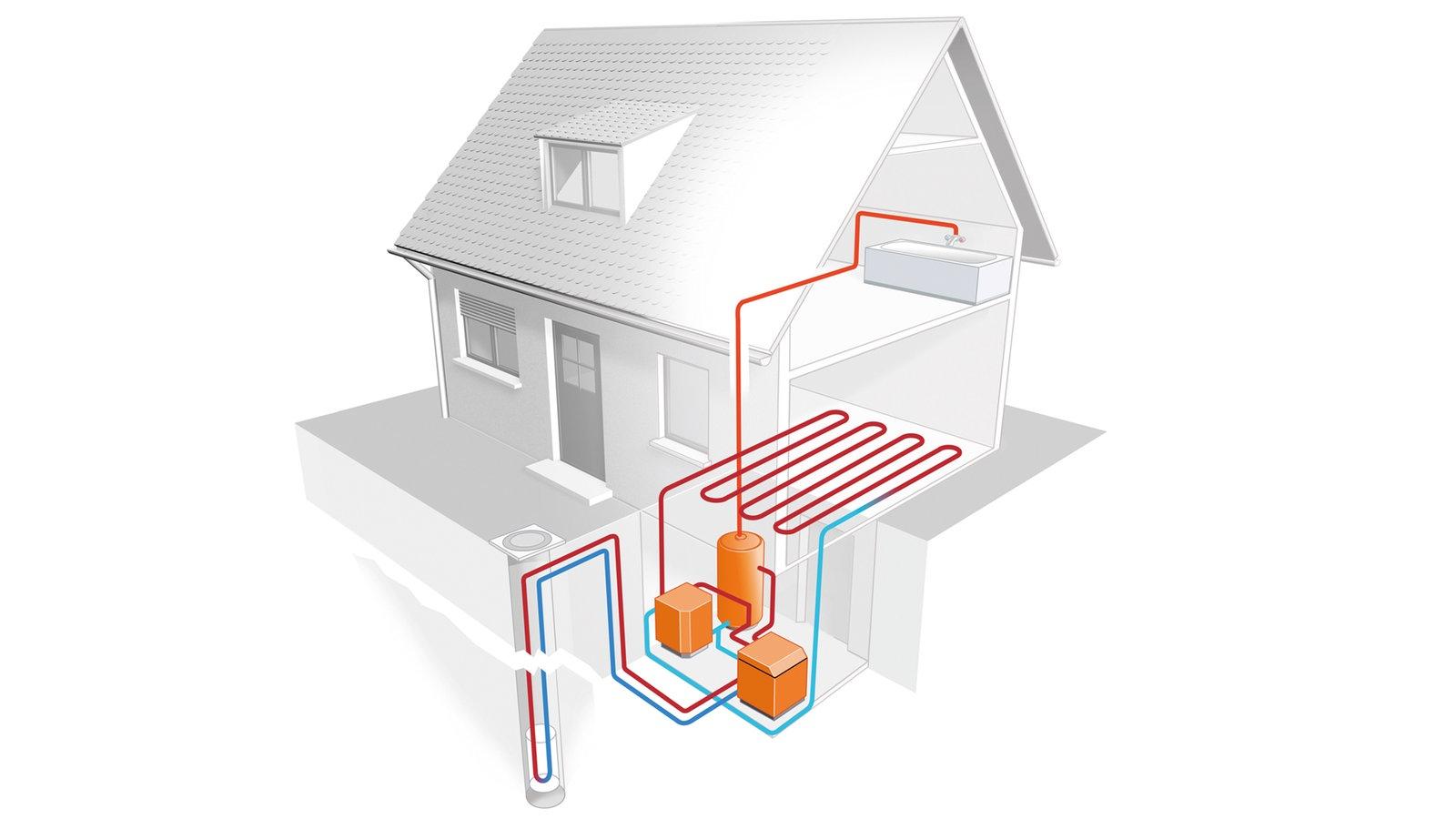 energie erneuerbare energien energie technik planet wissen. Black Bedroom Furniture Sets. Home Design Ideas